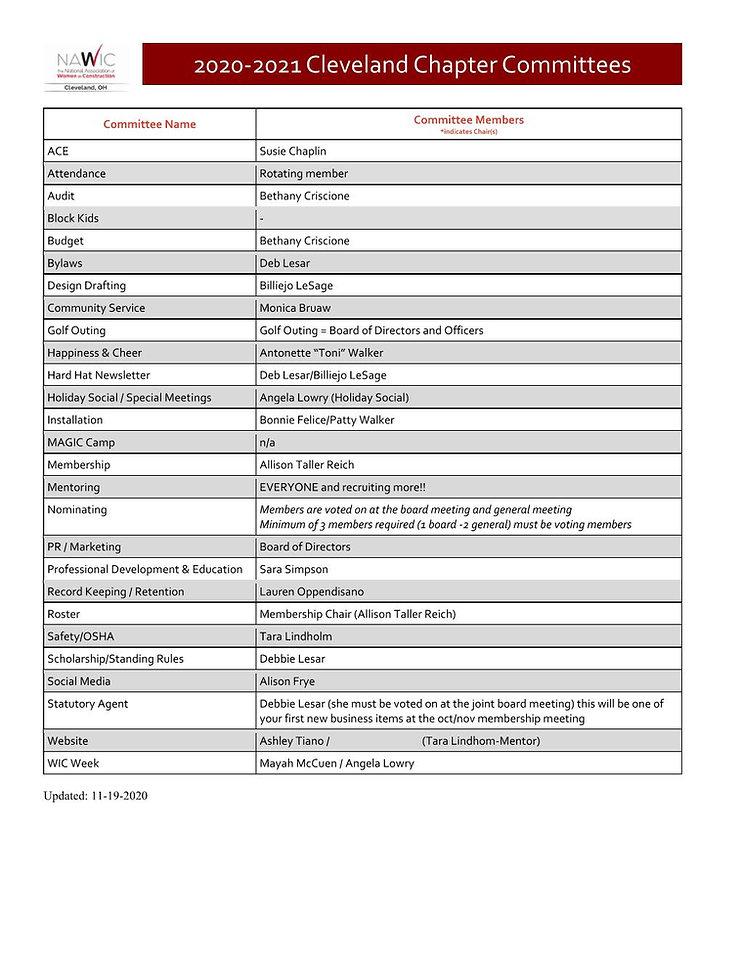 Committees 2020-2021-20210423.jpg