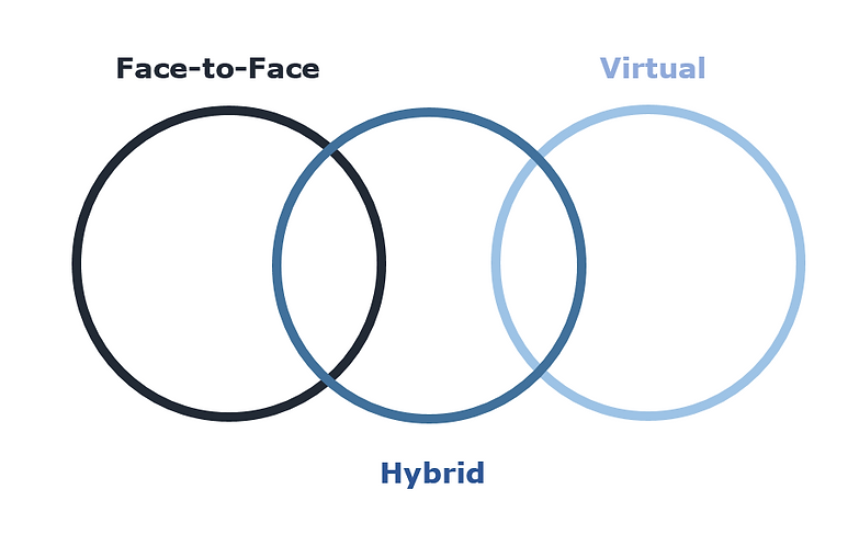 Website.Venn.Diagram.png