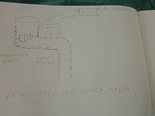 WATER LESS TOILETS: Imagination to Innovation