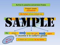 Passive Voice Conversion Charts