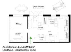 Skizze Eulenwiese