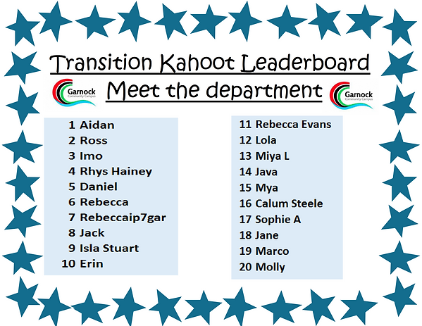 Transition Kahoot - Meet the Department.