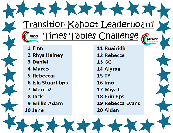 Transition Kahoot - Timestables.png