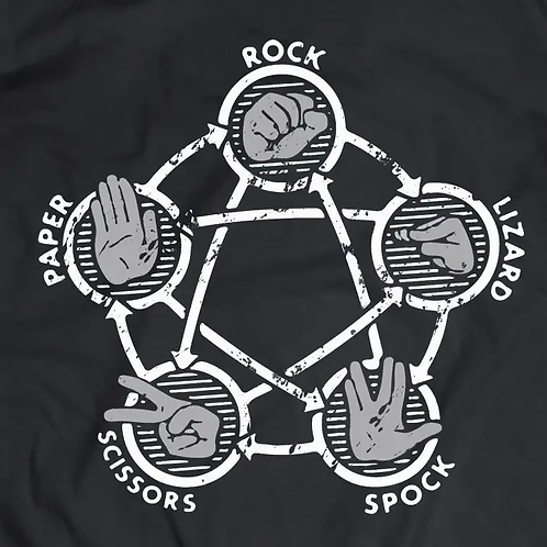 Big Bang Theory: Rock Paper Spock T-Shirt