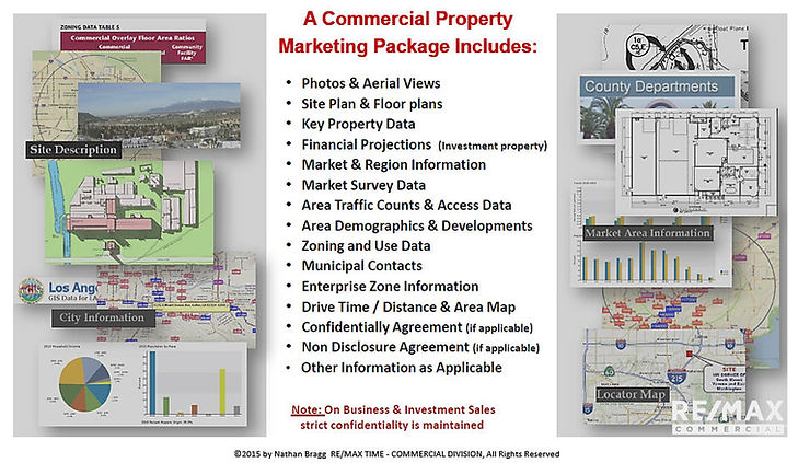 Commercial real estate marketing package