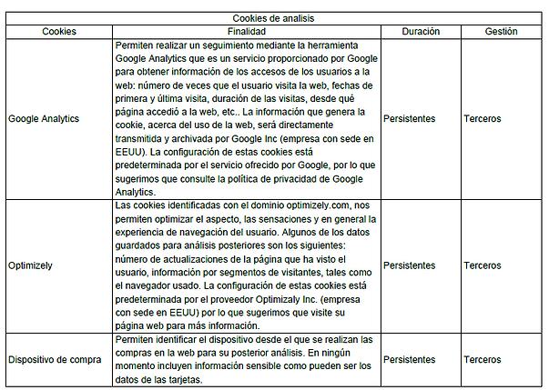 cookies-analisis-conceptobcn.PNG