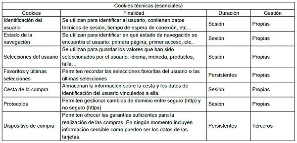 cookies-tecnicas-conceptobcn.PNG