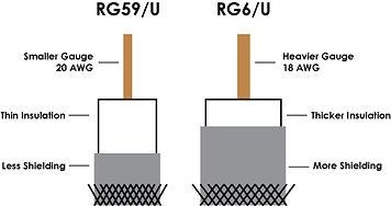 RG59-vs-RG6.jpg