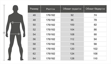 Таблица размеров. Мужская одежда
