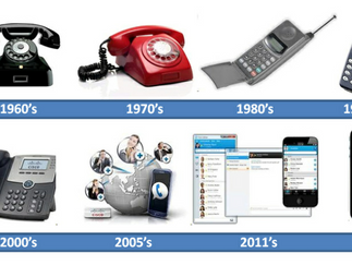 Yesterday's Technology VS Today's Problems