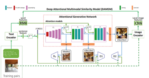 GAN diagram@3x.png