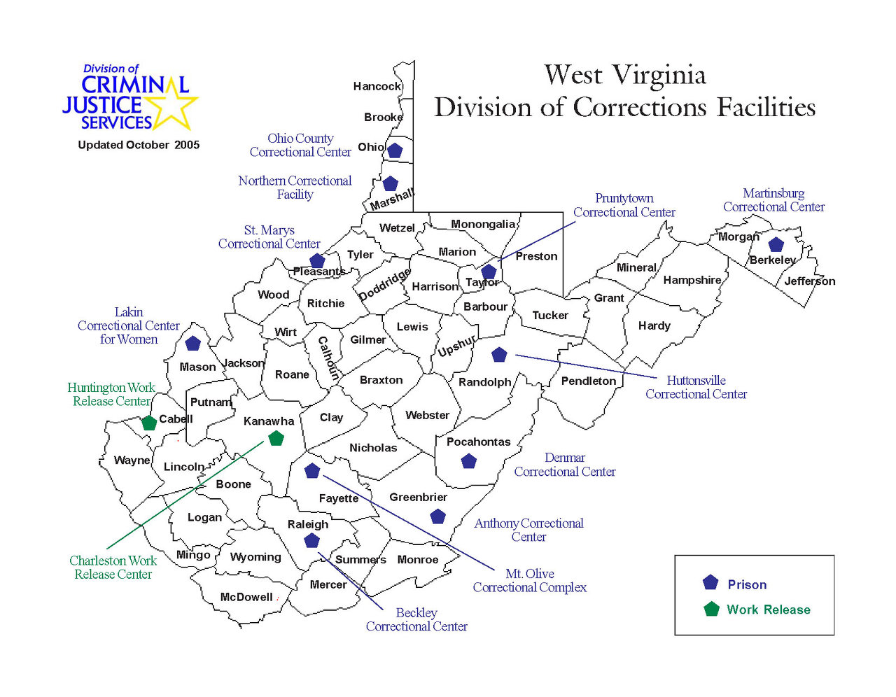Division of Corrections