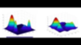 2010-Kisilev-Parameter.png