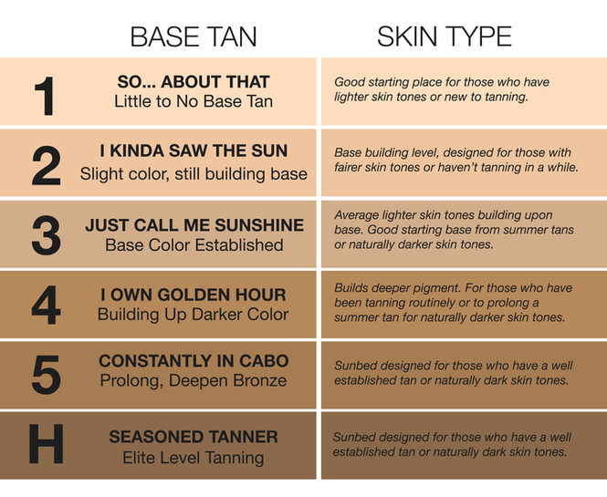 Tiki Image Tanning Tanning Bed Levels