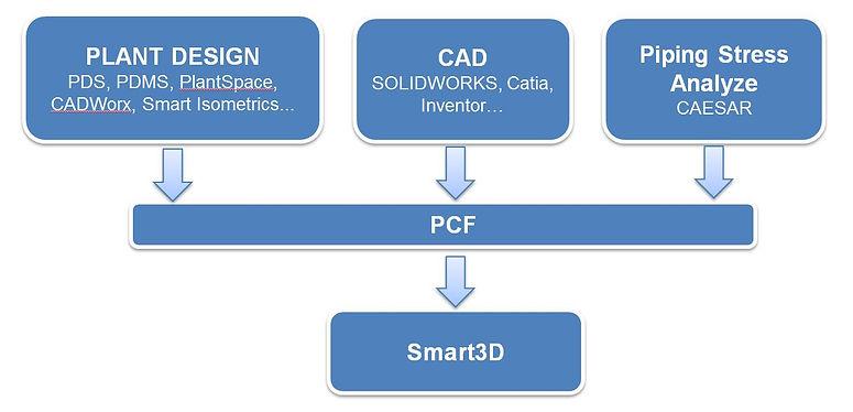 PCF_IDF.JPG
