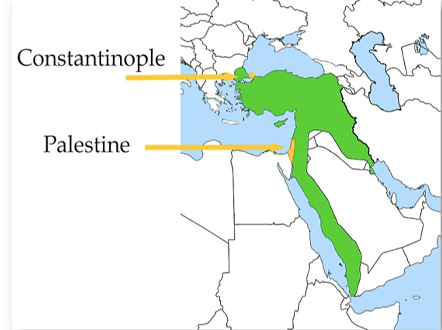 Palestine before World War 1
