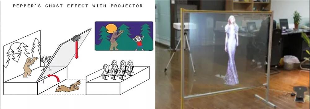hologramme de pepper et hologramme projection