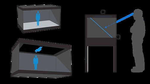 fonctionnement hologramme