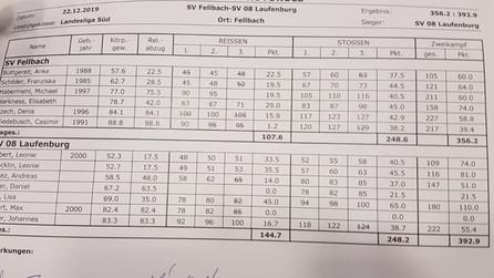 Laufenburg gewinnt 2:1 gegen Fellbach