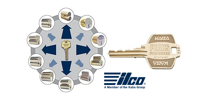 KABA Peaks Patented Key Control