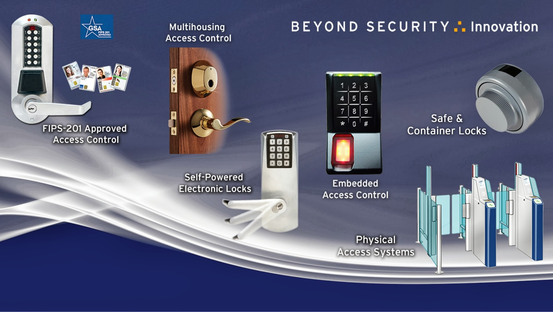 KABA-Ilco Access Control Products