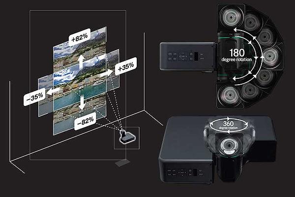 Fuji-Z-series-Flexibility (1).jpg