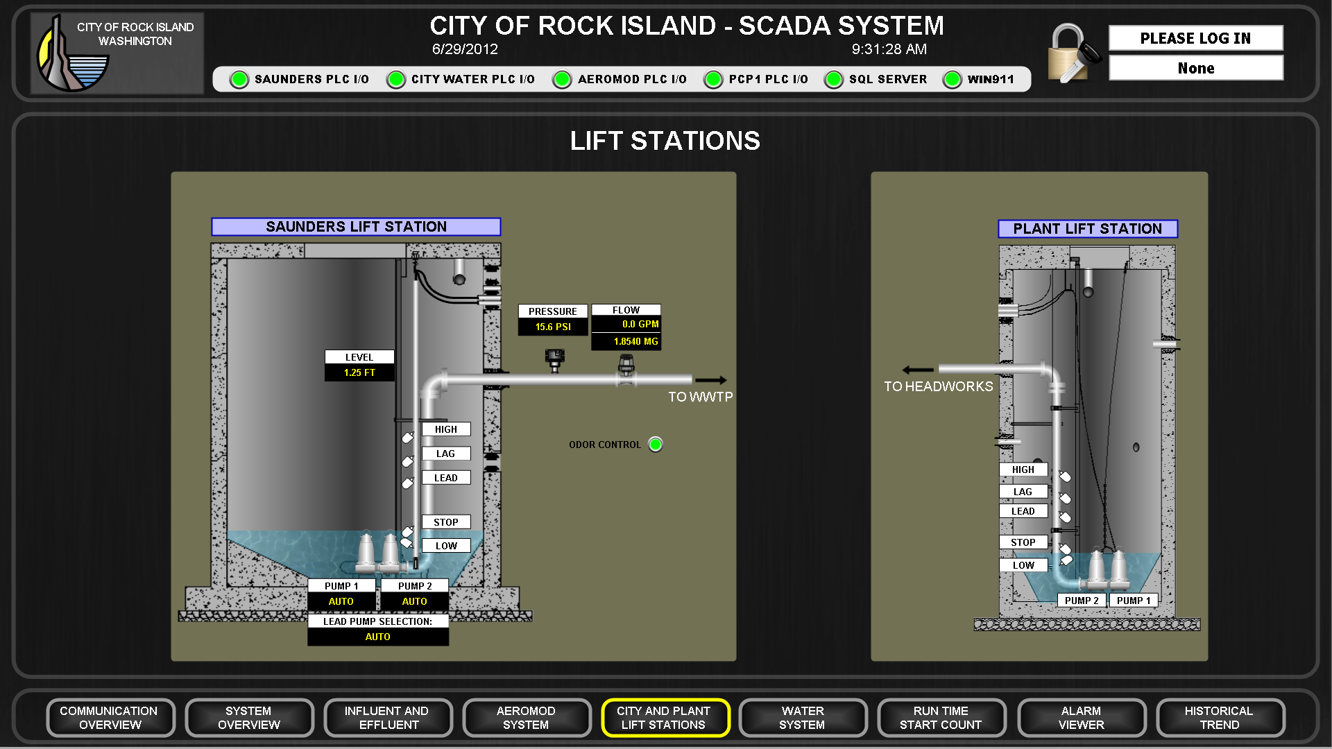 SCADA for Water Treatment Systems