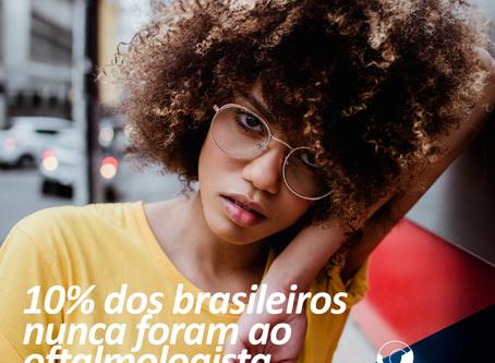 Pesquisa mostra que 10% dos brasileiros nunca foram ao oftalmologista