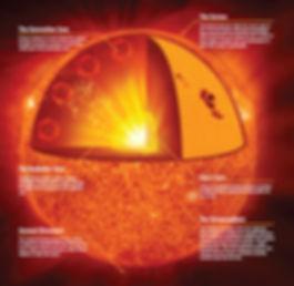 655928main_solar-anatomy-MOS-orig_full.j