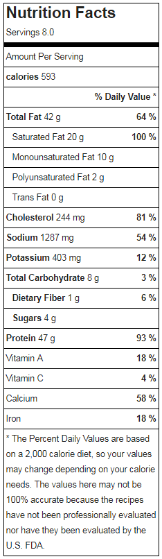 Keto Fathead Cheeseburger Pocket Nutrition Facts