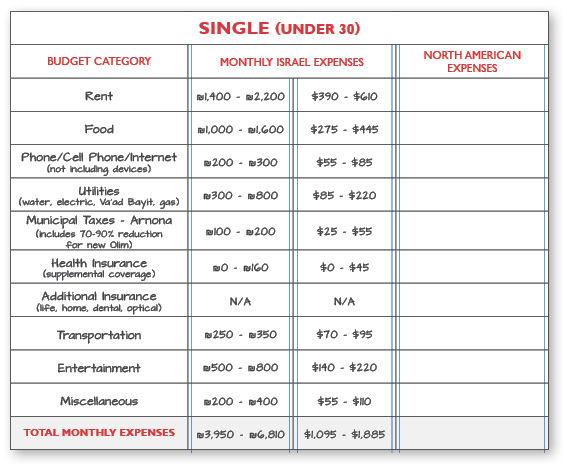 Budget sheet.jpg