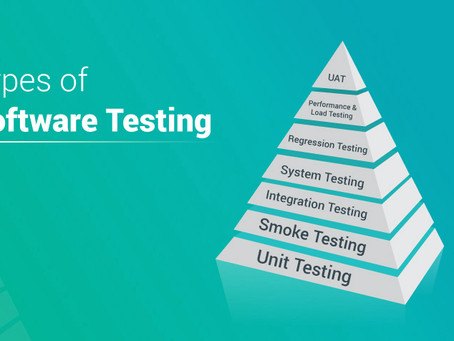 The Most In-demand Types of Software Testing in 2021
