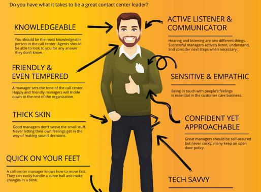 Eduka kõnekeskuse manageri anatoomia