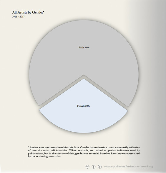 pie - Gender.jpg