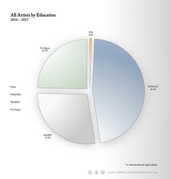 pie - Education.jpg