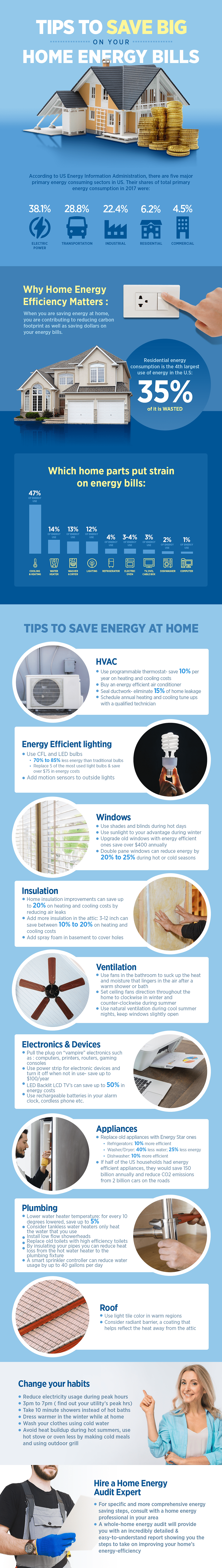 Best ways to improve the energy-efficiency of your home