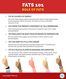 fats-101-cards.001.jpeg