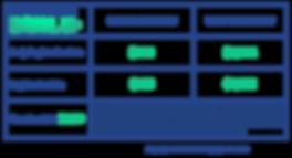 Bi-Build-2019-Rate-table.png