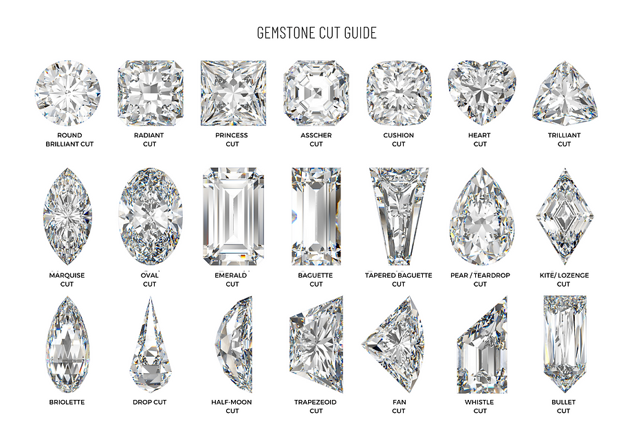 Gemstone cut guide.png