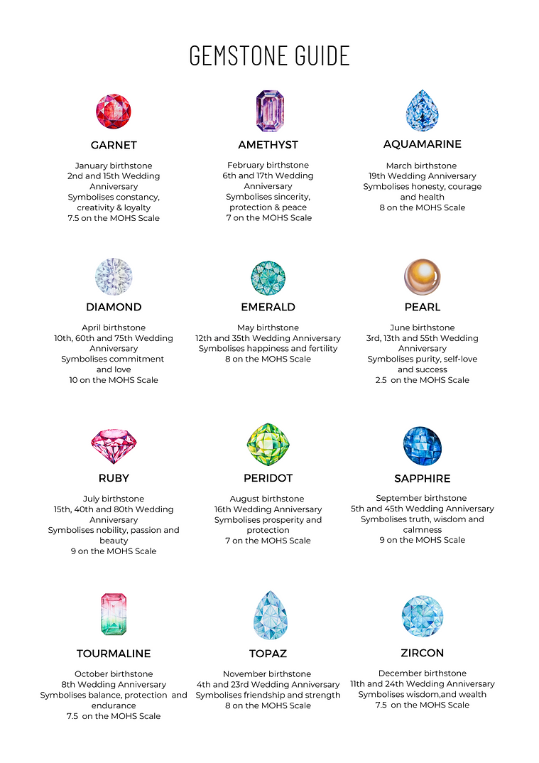 Gemstone type guide.png