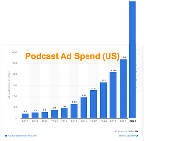 podcast graph2.png