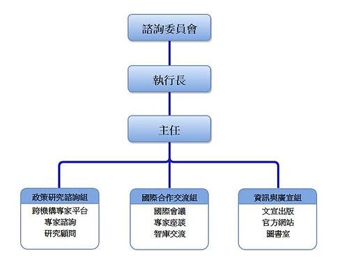 organization-TASC.jpg