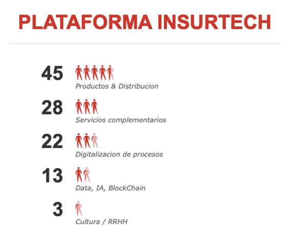 Plataforma Insurtech.png