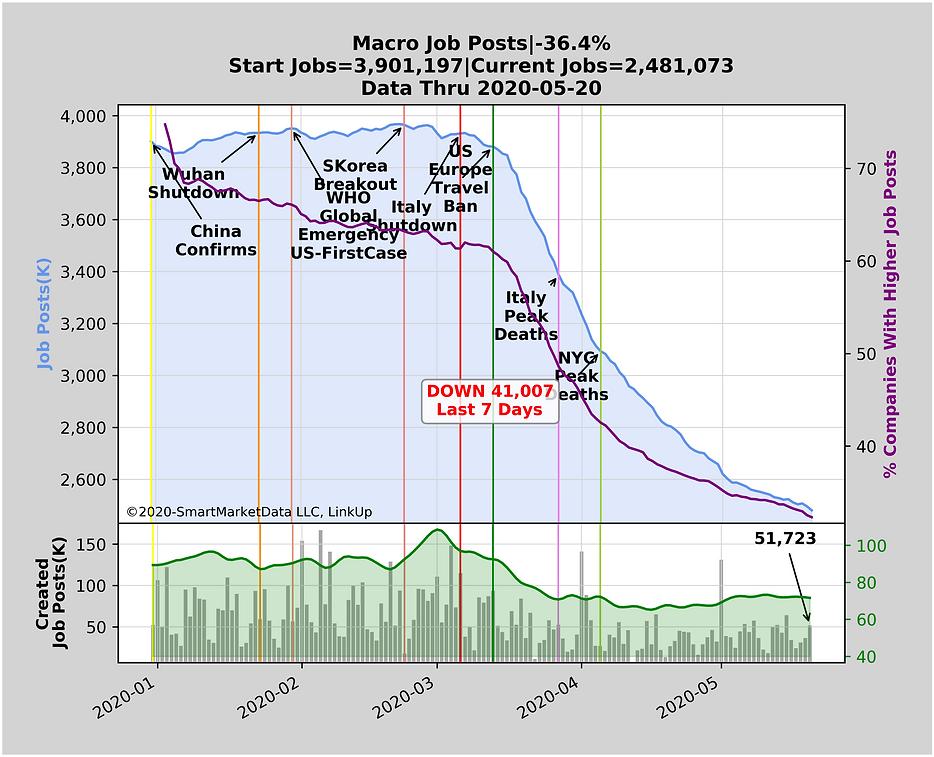 Macro_2020-05-20.png