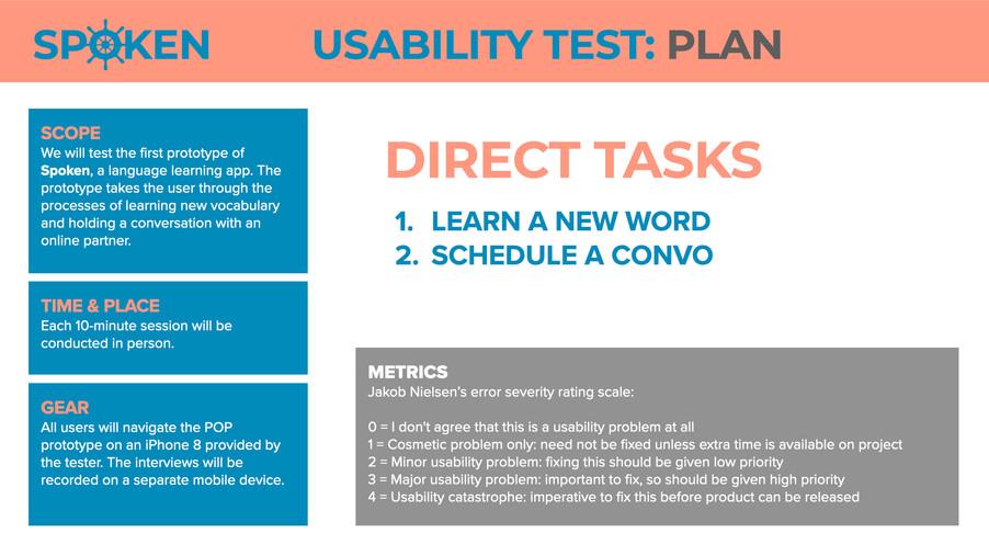 Test Plan: Direct Tasks