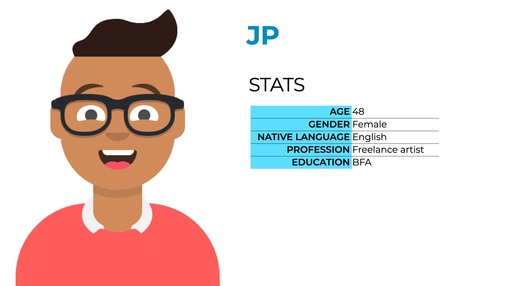 JP profile