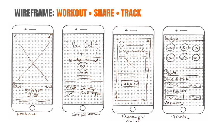 Workout, Share, Track