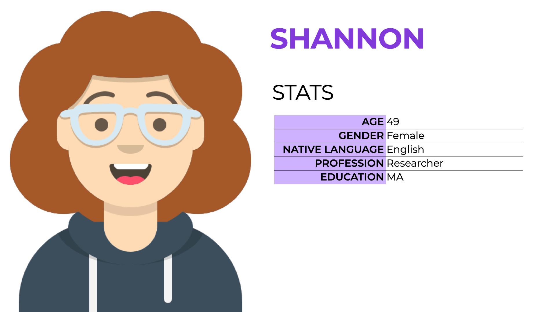 Shannon profile