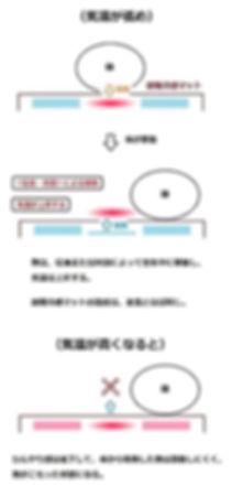 吸熱と除熱_冷感マット3B.jpg