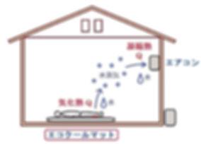 熱力学的説明図.jpg